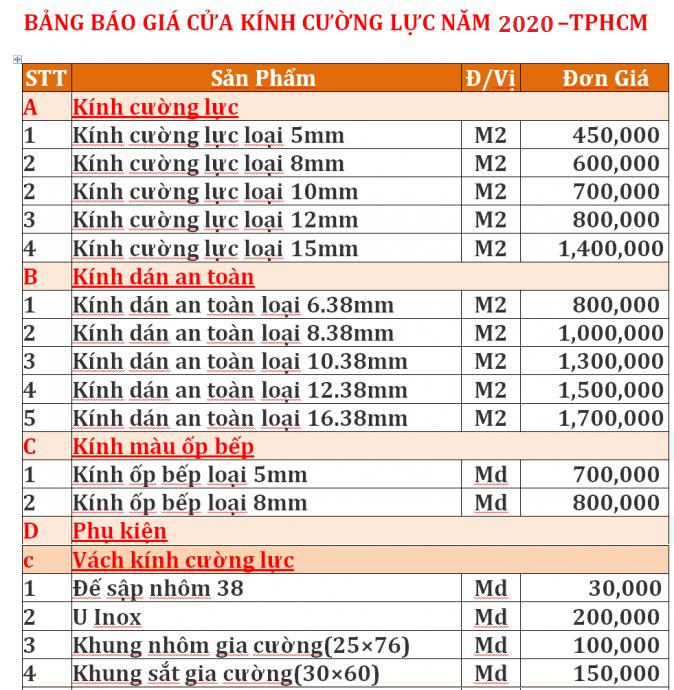 [Cập nhật] Báo giá vách ngăn kính cường lực 8, 10, 12, 15mm năm 2020
